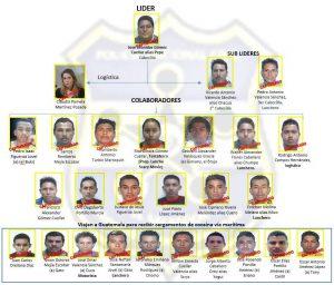 Miércoles serán remitidos ante la justicia acusados de narcotráfico y se procesará a guatemaltecos