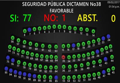 Asamblea Legislativa prórroga medidas extraordinarias de seguridad hasta abril de 2018