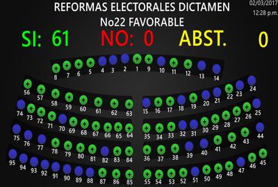 Ciudadanos podrán presentar medios de impugnación cuando se compruebe afectación de sus derechos políticos