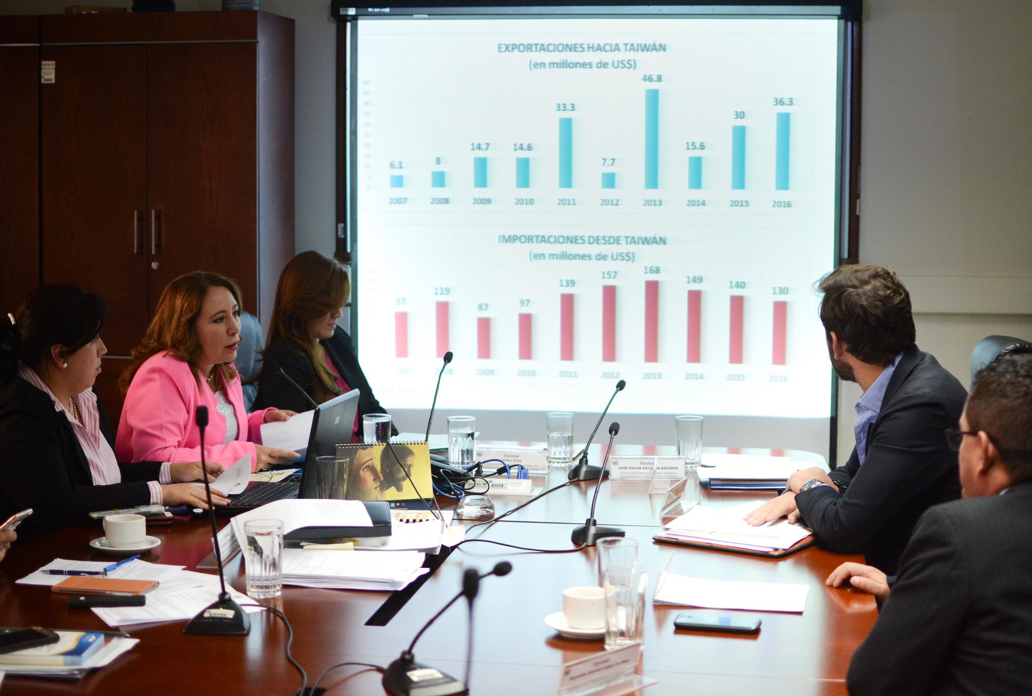 Gestionan la aprobación de mejoras en productos bajo el tratado de libre comercio entre El Salvador y Taiwán