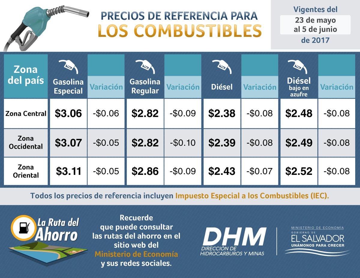 Nuevas variaciones en los precios de referencia para los combustibles