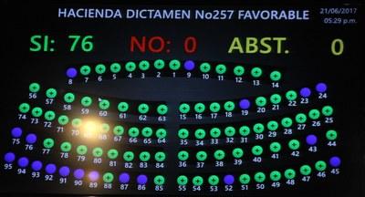 Asamblea aprueba reorientar presupuesto para pago de pensiones