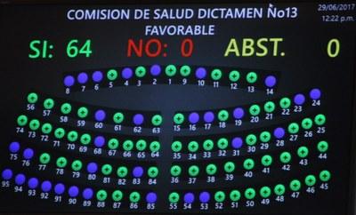 Parlamentarios aprueban Ley de Salud Mental