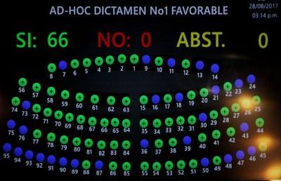 Asamblea Legislativa aprueba nueva Ley de la Jurisdicción Contencioso Administrativa