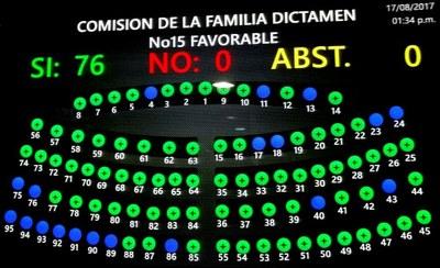 Asamblea Legislativa prohíbe el matrimonio infantil