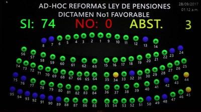 Diputados aprueban reformas a Ley de Pensiones