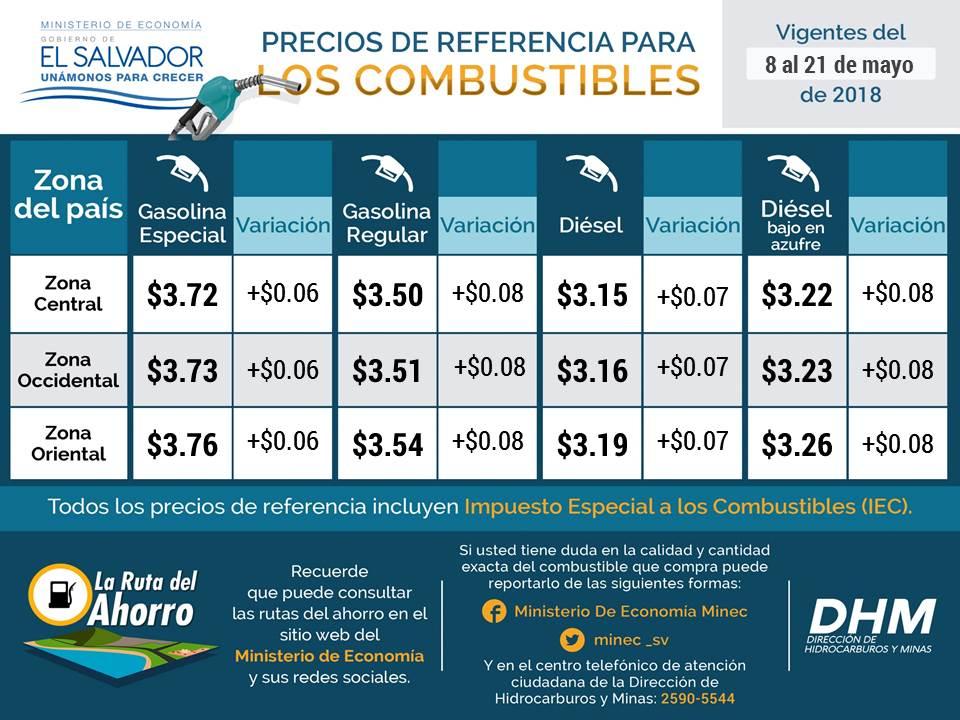 Incrementan precios de la gasolina por tercera semana consecutiva