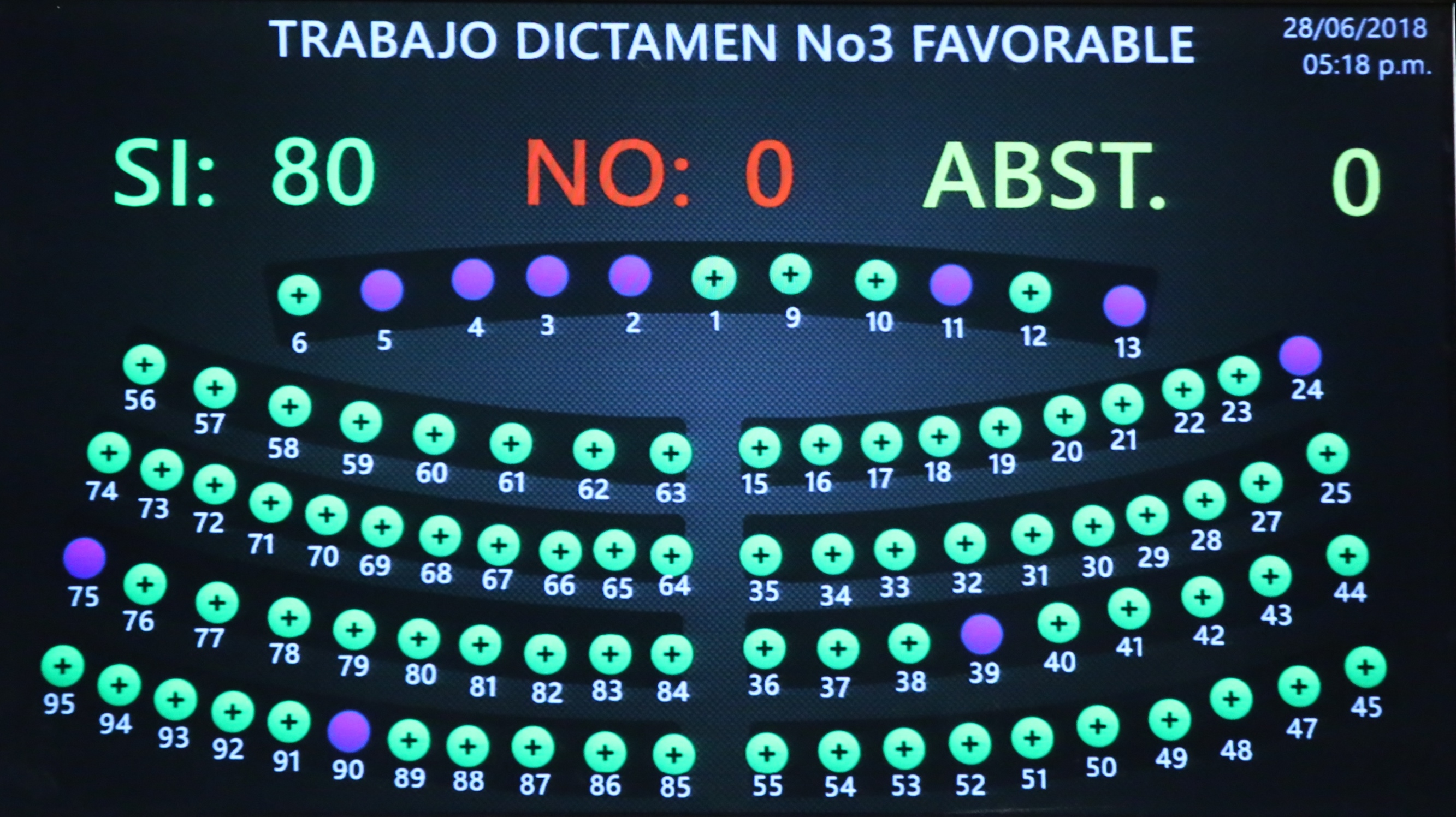 Legisladores abogan por estabilidad laboral de las mujeres posparto