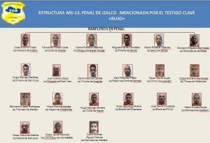 FGR obtiene condena de 46 ranfleros de la MS por triple homicidio ocurrido en el Penal de Izalco