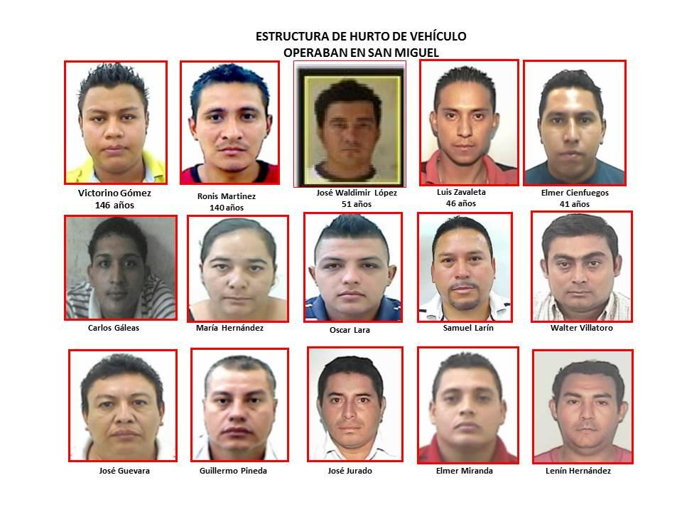 Hasta de 146 años cárcel para miembros de estructura que hurtaba y desmantelaba vehículos en San Miguel
