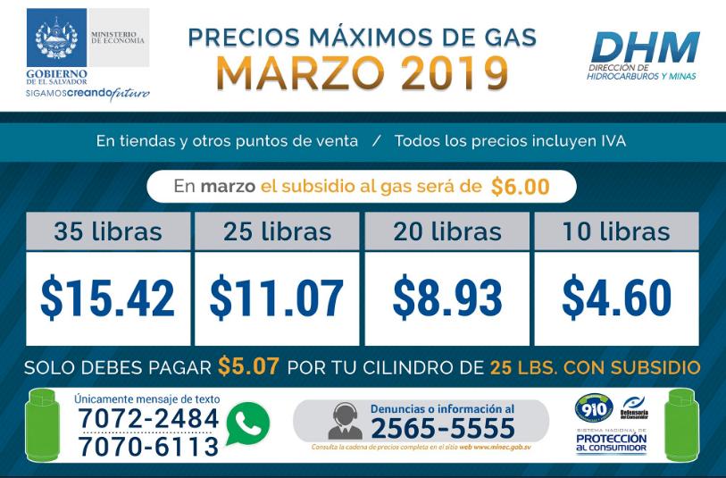 Ministerio de Economía informa variaciones en los precios de los Cilindros de Gas Licuado de Petróleo para el mes de marzo 2019