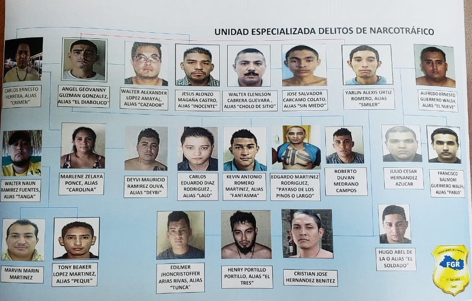 Asesinos de 17 agentes de la PNC y distribución de droga son procesados en la zona oriental